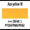 Van Gogh Watercolour 10ml Tube Azo Yellow Med