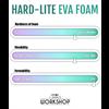 Additional images for Lumin's Foam Hard-Lite MINI - 30x40cm - 5mm **ND**